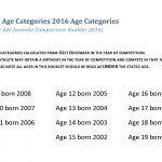 2016 Age Categories